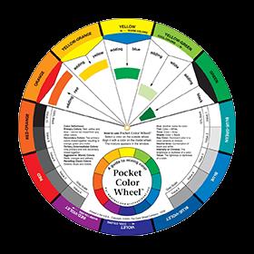 colour wheel Clinita